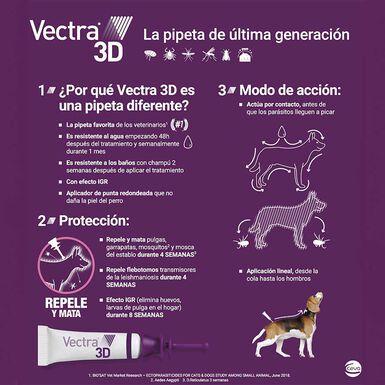 Pipetas antiparasitarias para perros Vectra 3D